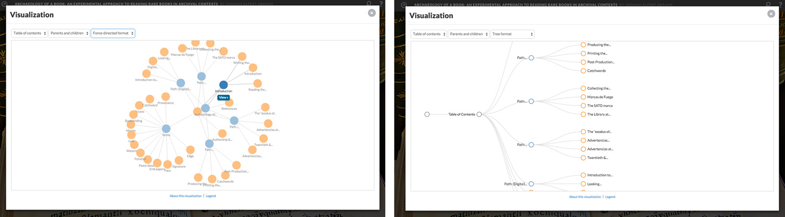 """Figure 5: Two visualizations showing the organizational structure of                         Archaeology of a Book. """"Visualization,"""" Archaeology of a Book, Scalar,                         accessed December 31, 2015,                         http://scalar.usc.edu/works/advertencias/index."""